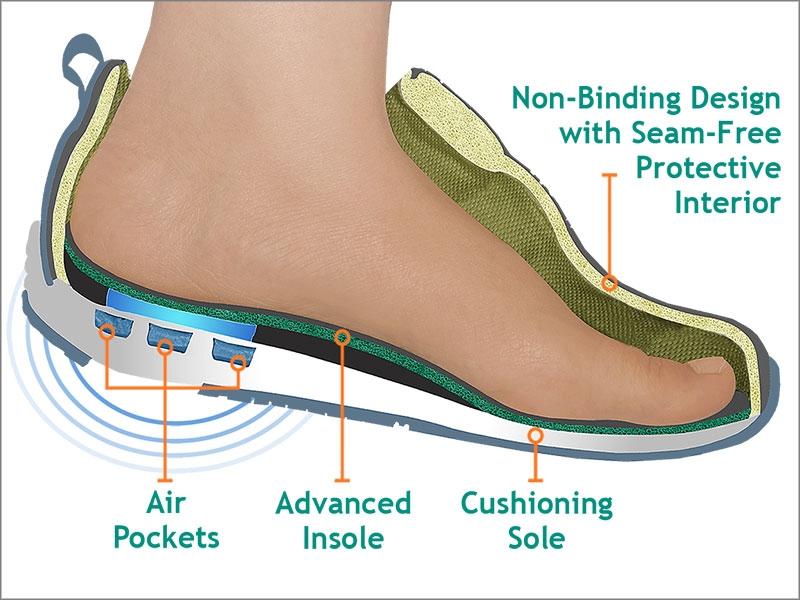 diabetic footwear in tamil nadu